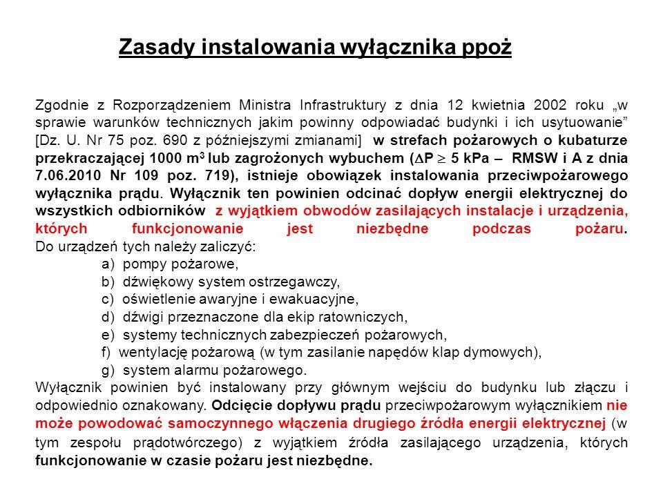 """Zgodnie z Rozporządzeniem Ministra Infrastruktury z dnia 12 kwietnia 2002 roku """"w sprawie warunków technicznych jakim powinny odpowiadać budynki i ich usytuowanie [Dz."""