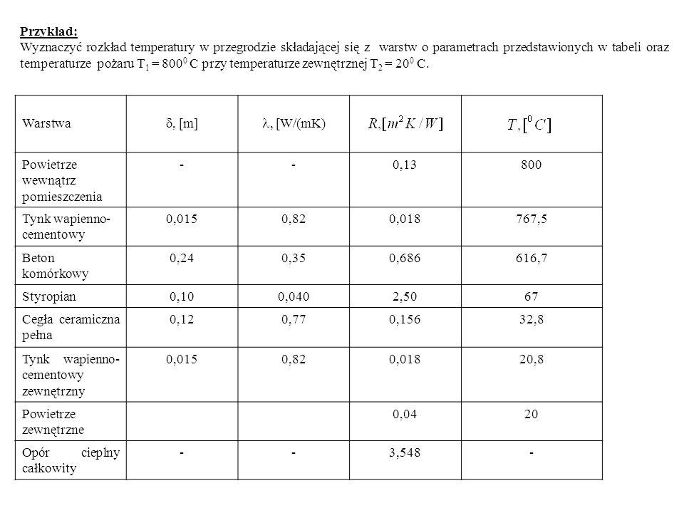 Przykład: Wyznaczyć rozkład temperatury w przegrodzie składającej się z warstw o parametrach przedstawionych w tabeli oraz temperaturze pożaru T 1 = 800 0 C przy temperaturze zewnętrznej T 2 = 20 0 C.