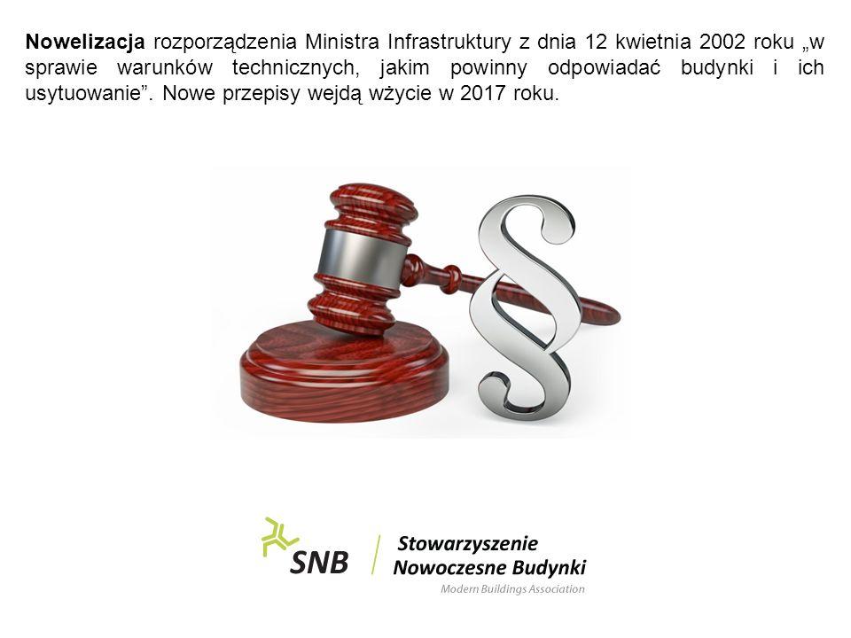 """Nowelizacja rozporządzenia Ministra Infrastruktury z dnia 12 kwietnia 2002 roku """"w sprawie warunków technicznych, jakim powinny odpowiadać budynki i ich usytuowanie ."""