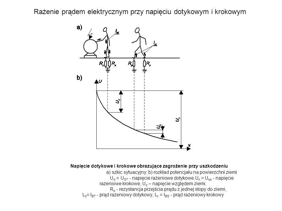 Rażenie prądem elektrycznym przy napięciu dotykowym i krokowym Napięcie dotykowe i krokowe obrazujące zagrożenie przy uszkodzeniu a) szkic sytuacyjny; b) rozkład potencjału na powierzchni ziemi U d = U ST - napięcie rażeniowe dotykowe,U k = U ss - napięcie rażeniowe krokowe, U z – napięcie względem ziemi, R p - rezystancja przejścia prądu z jednej stopy do ziemi, I rd = l BT - prąd rażeniowy dotykowy, I rk = l BS - prąd rażeniowy krokowy