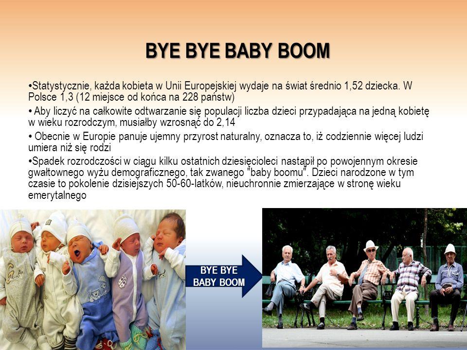BYE BYE BABY BOOM Statystycznie, każda kobieta w Unii Europejskiej wydaje na świat średnio 1,52 dziecka.