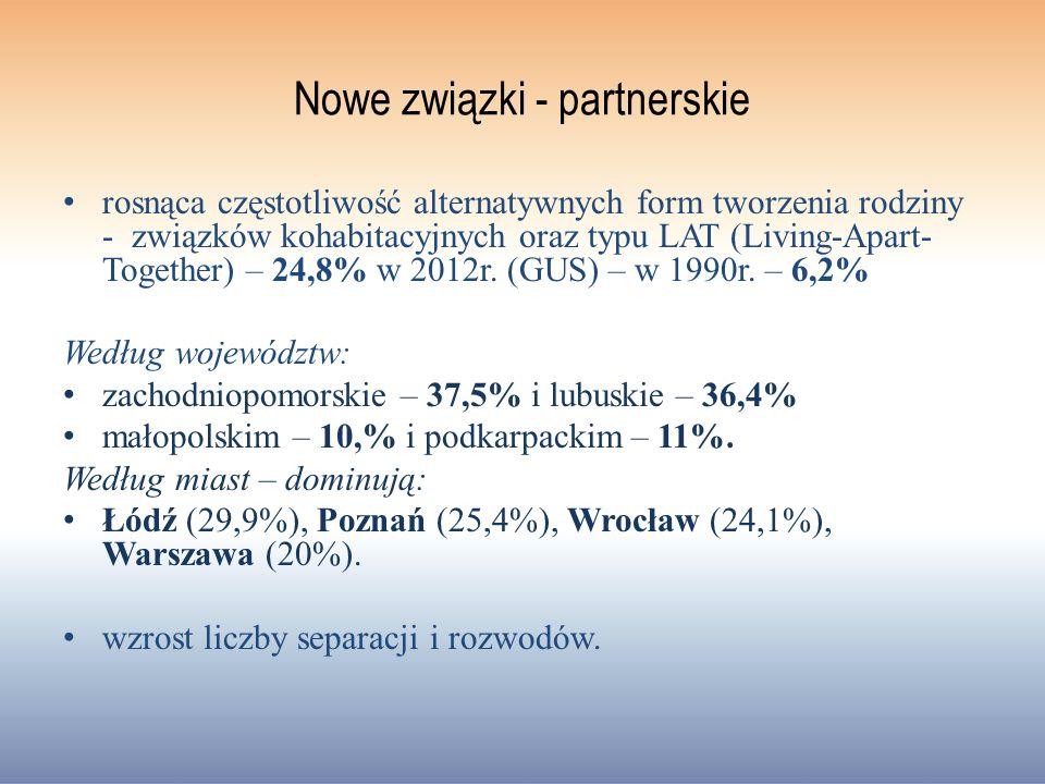 Nowe związki - partnerskie rosnąca częstotliwość alternatywnych form tworzenia rodziny - związków kohabitacyjnych oraz typu LAT (Living-Apart- Together) – 24,8% w 2012r.