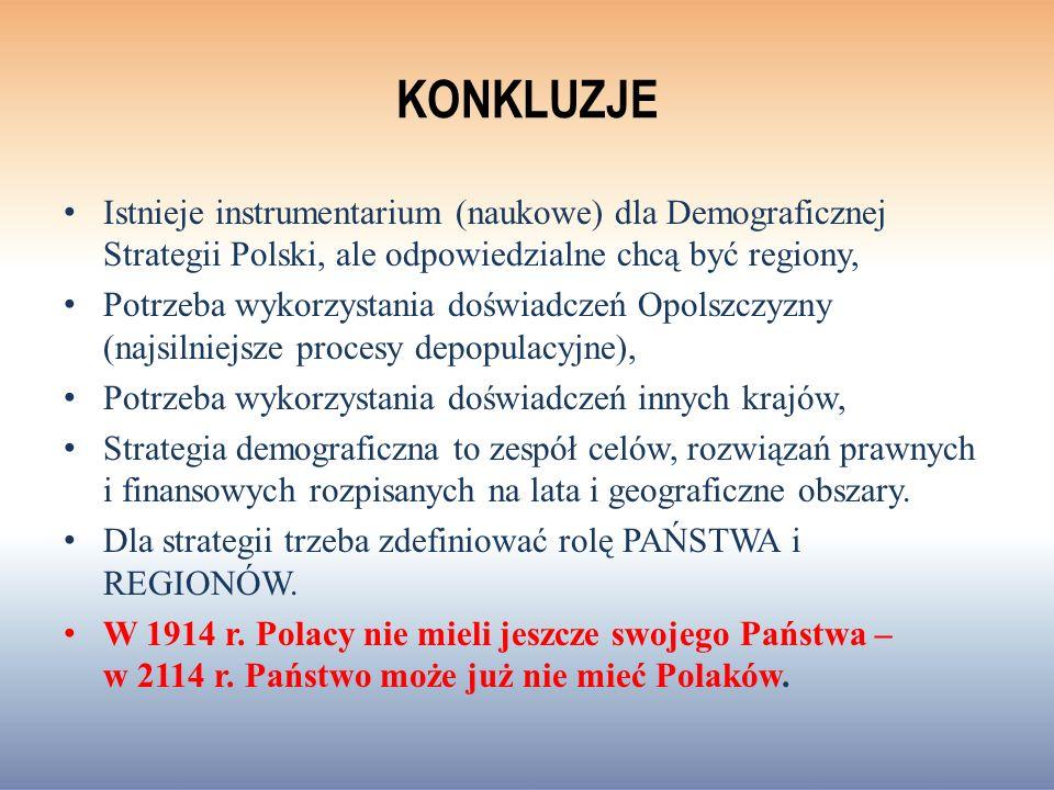 KONKLUZJE Istnieje instrumentarium (naukowe) dla Demograficznej Strategii Polski, ale odpowiedzialne chcą być regiony, Potrzeba wykorzystania doświadczeń Opolszczyzny (najsilniejsze procesy depopulacyjne), Potrzeba wykorzystania doświadczeń innych krajów, Strategia demograficzna to zespół celów, rozwiązań prawnych i finansowych rozpisanych na lata i geograficzne obszary.