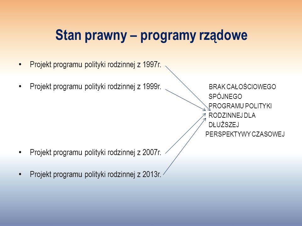 Stan prawny – programy rządowe Projekt programu polityki rodzinnej z 1997r.