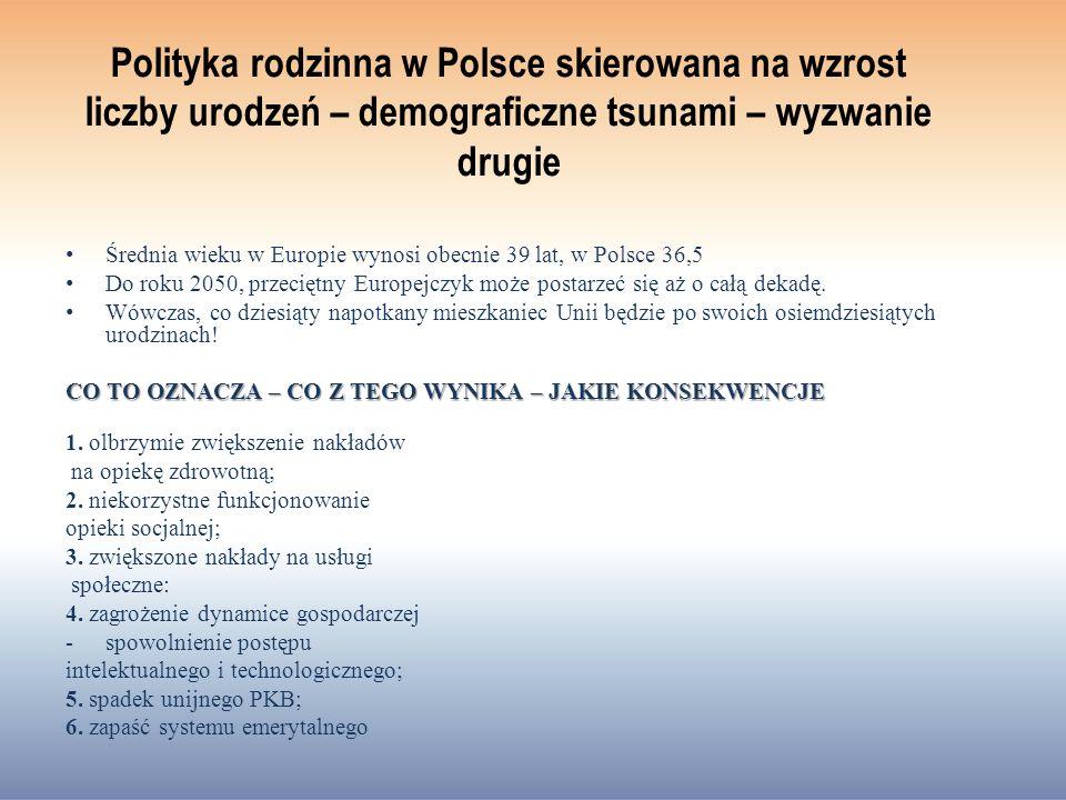 Polityka rodzinna w Polsce skierowana na wzrost liczby urodzeń – demograficzne tsunami – wyzwanie drugie Średnia wieku w Europie wynosi obecnie 39 lat, w Polsce 36,5 Do roku 2050, przeciętny Europejczyk może postarzeć się aż o całą dekadę.