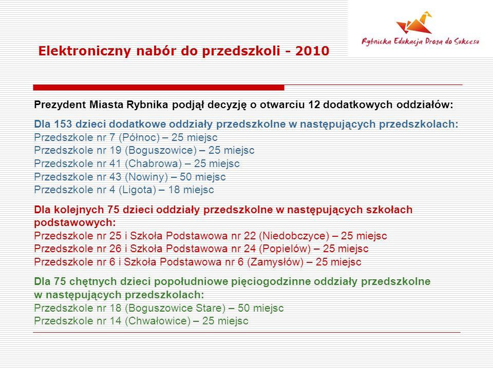 Elektroniczny nabór do przedszkoli - 2010 Prezydent Miasta Rybnika podjął decyzję o otwarciu 12 dodatkowych oddziałów: Dla 153 dzieci dodatkowe oddzia