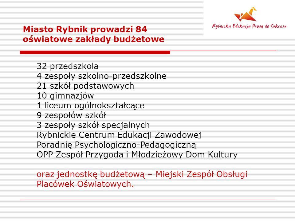 Miasto Rybnik prowadzi 84 oświatowe zakłady budżetowe 32 przedszkola 4 zespoły szkolno-przedszkolne 21 szkół podstawowych 10 gimnazjów 1 liceum ogólno