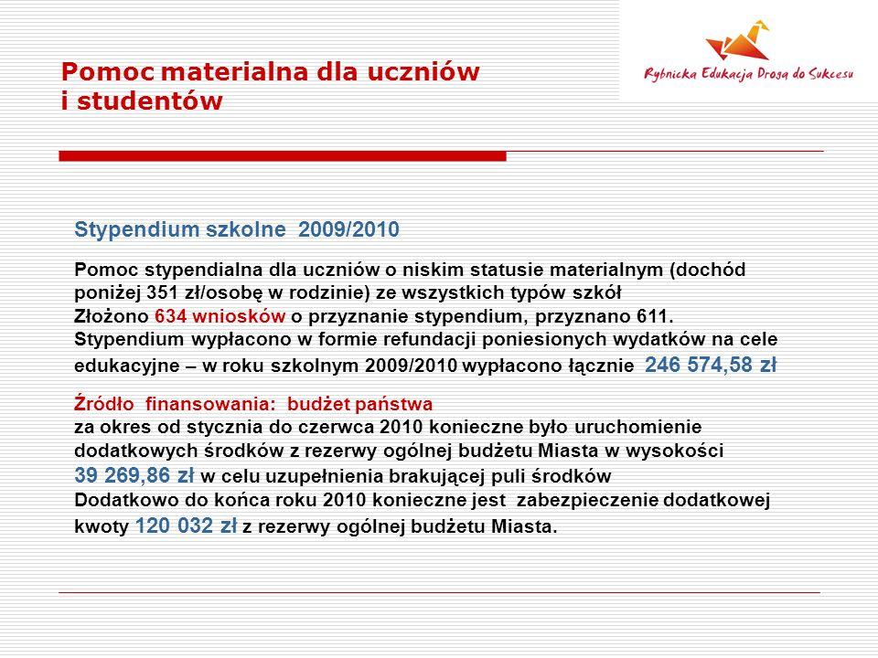 Pomoc materialna dla uczniów i studentów Stypendium szkolne 2009/2010 Pomoc stypendialna dla uczniów o niskim statusie materialnym (dochód poniżej 351