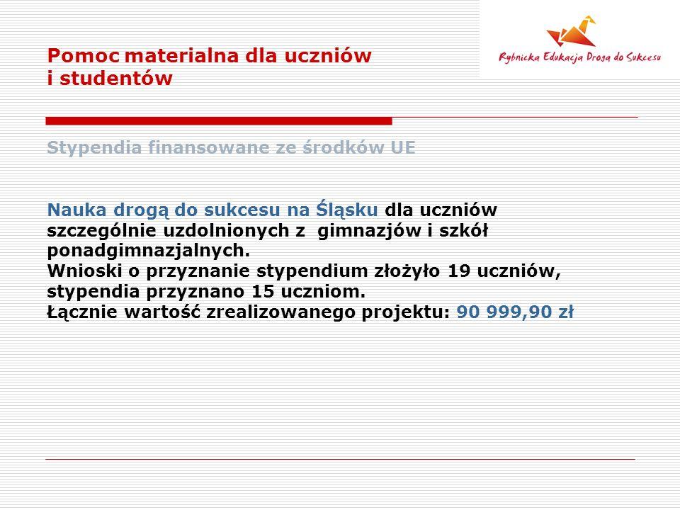Pomoc materialna dla uczniów i studentów Stypendia finansowane ze środków UE Nauka drogą do sukcesu na Śląsku dla uczniów szczególnie uzdolnionych z g