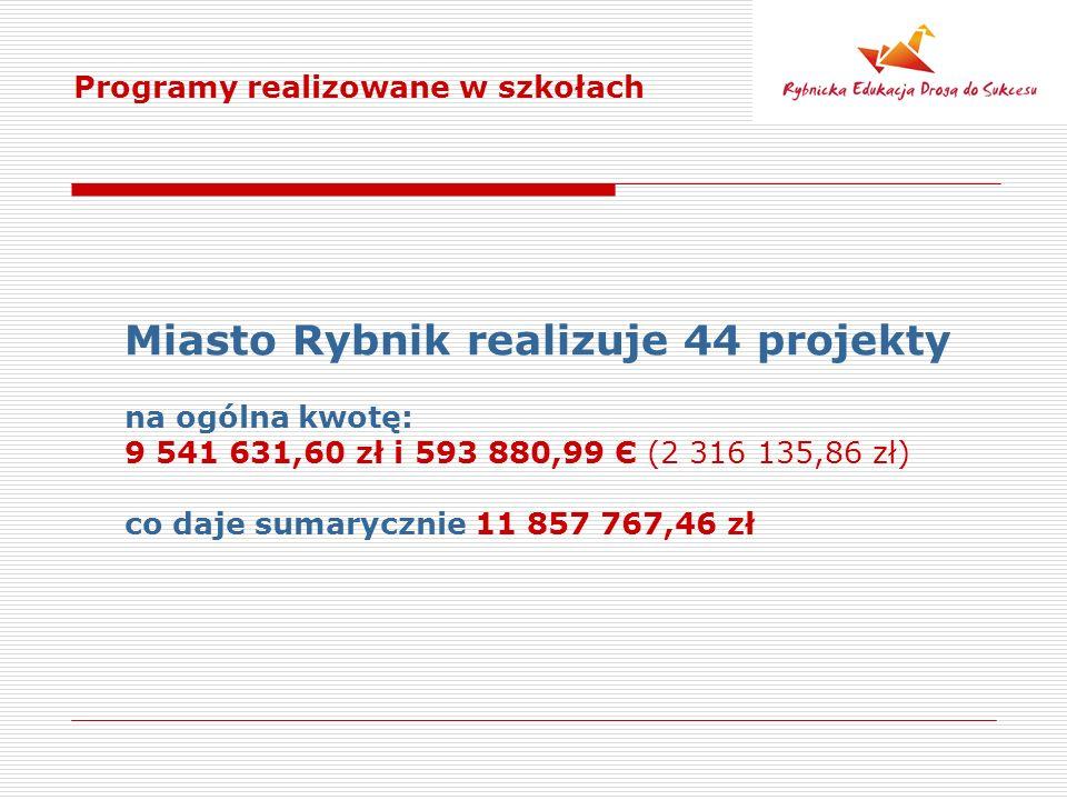Programy realizowane w szkołach Miasto Rybnik realizuje 44 projekty na ogólna kwotę: 9 541 631,60 zł i 593 880,99 Є (2 316 135,86 zł) co daje sumarycznie 11 857 767,46 zł