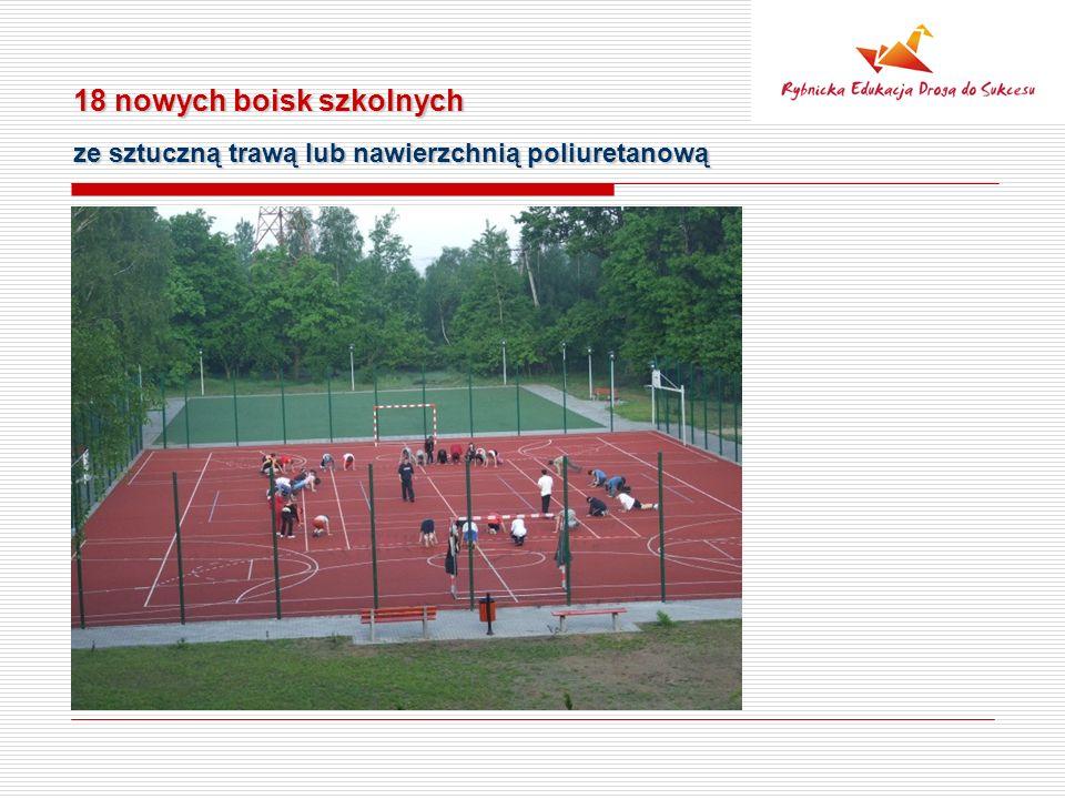 18 nowych boisk szkolnych ze sztuczną trawą lub nawierzchnią poliuretanową