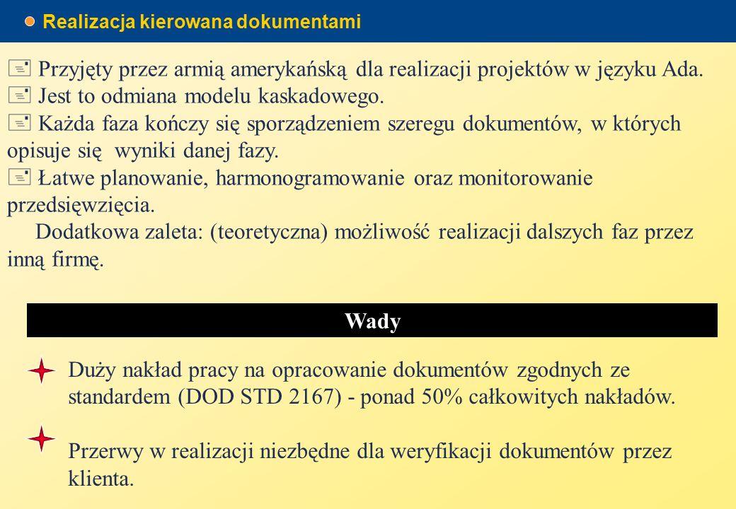 Realizacja kierowana dokumentami  Przyjęty przez armią amerykańską dla realizacji projektów w języku Ada.