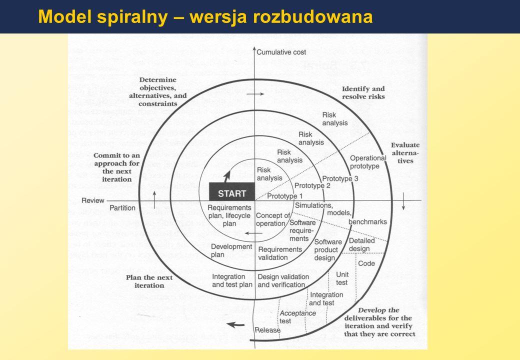 Model spiralny – wersja rozbudowana