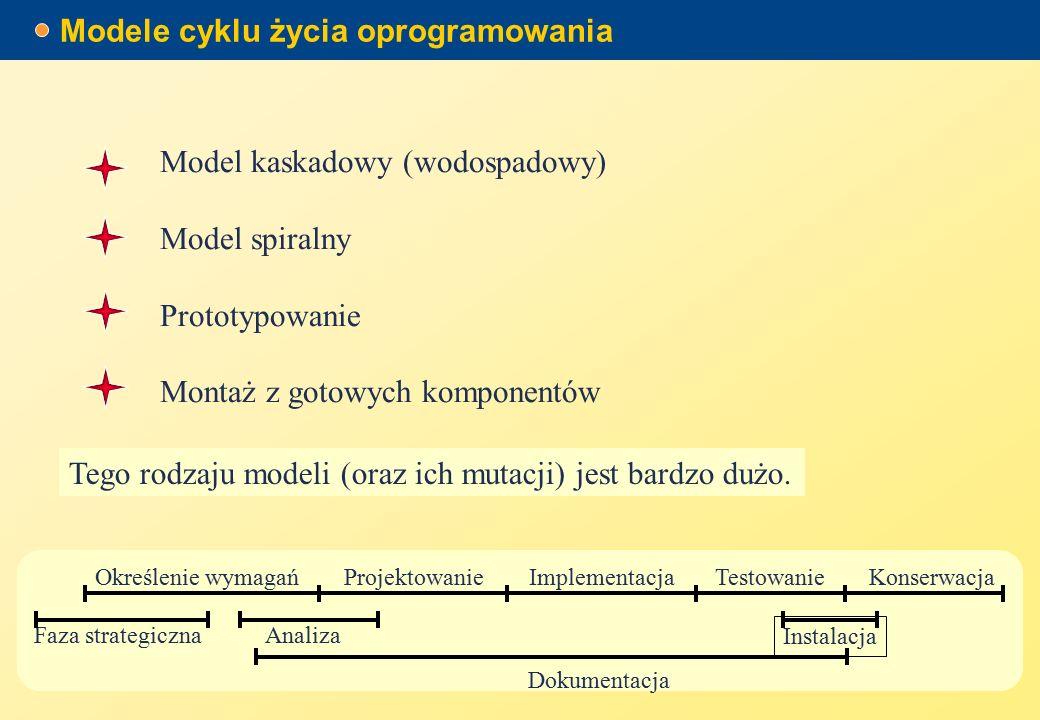 Modele cyklu życia oprogramowania Model kaskadowy (wodospadowy) Model spiralny Prototypowanie Montaż z gotowych komponentów Tego rodzaju modeli (oraz ich mutacji) jest bardzo dużo.