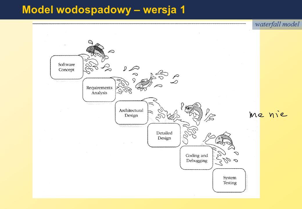 Model wodospadowy – wersja 1 waterfall model