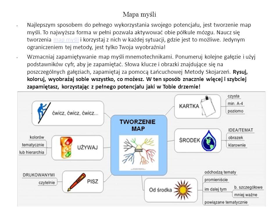 Mapa myśli Najlepszym sposobem do pełnego wykorzystania swojego potencjału, jest tworzenie map myśli.