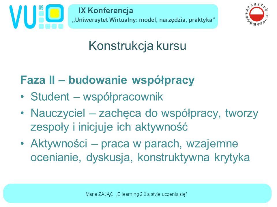 """IX Konferencja """"Uniwersytet Wirtualny: model, narzędzia, praktyka Maria ZAJĄC """"E-learning 2.0 a style uczenia się Konstrukcja kursu Faza II – budowanie współpracy Student – współpracownik Nauczyciel – zachęca do współpracy, tworzy zespoły i inicjuje ich aktywność Aktywności – praca w parach, wzajemne ocenianie, dyskusja, konstruktywna krytyka"""