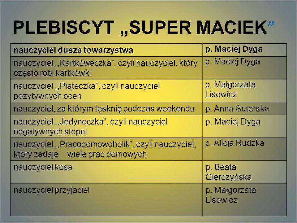 """PLEBISCYT """"SUPER MACIEK nauczyciel dusza towarzystwa p."""