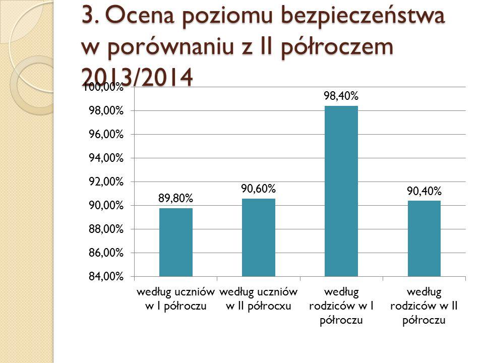 3. Ocena poziomu bezpieczeństwa w porównaniu z II półroczem 2013/2014