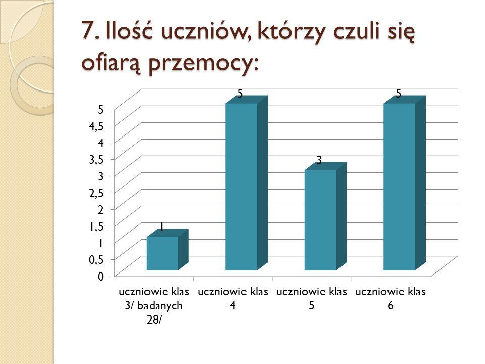 7. Ilość uczniów, którzy czuli się ofiarą przemocy: