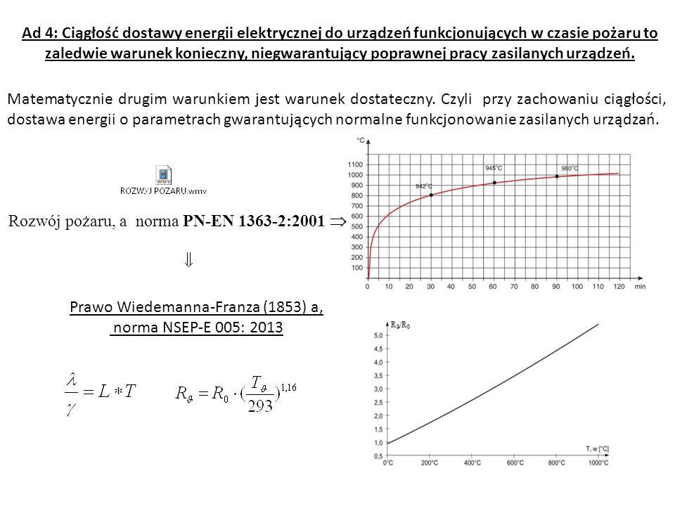 SYMULACJA STANOWISKA LABORATORYJNEGO program demonstracyjny, symulujący zmienność rezystancji przewodu zobrazowaną graficznie jako spadek napięcia powodowany wysoką temperaturą, ulegającą zmianie zgodnie z przebiegiem krzywej normowej w piecu rurowym Wyniki symulacji komputerowej zostały w całości potwierdzone podczas badań laboratoryjnych wykonanych na jesieni 2014 roku przez prof.