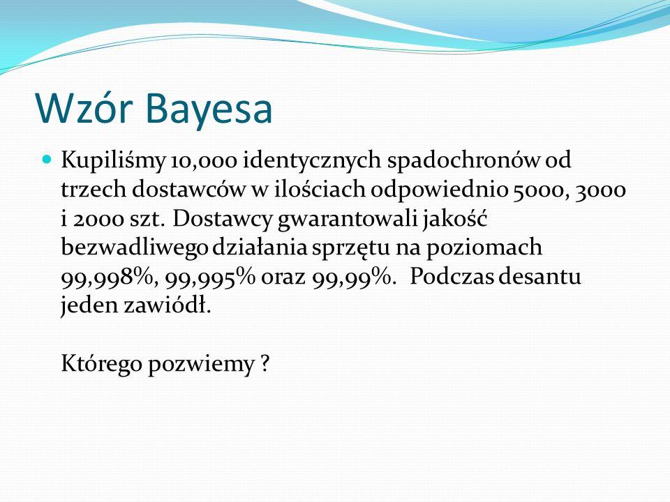 Wzór Bayesa Kupiliśmy 10,000 identycznych spadochronów od trzech dostawców w ilościach odpowiednio 5000, 3000 i 2000 szt.