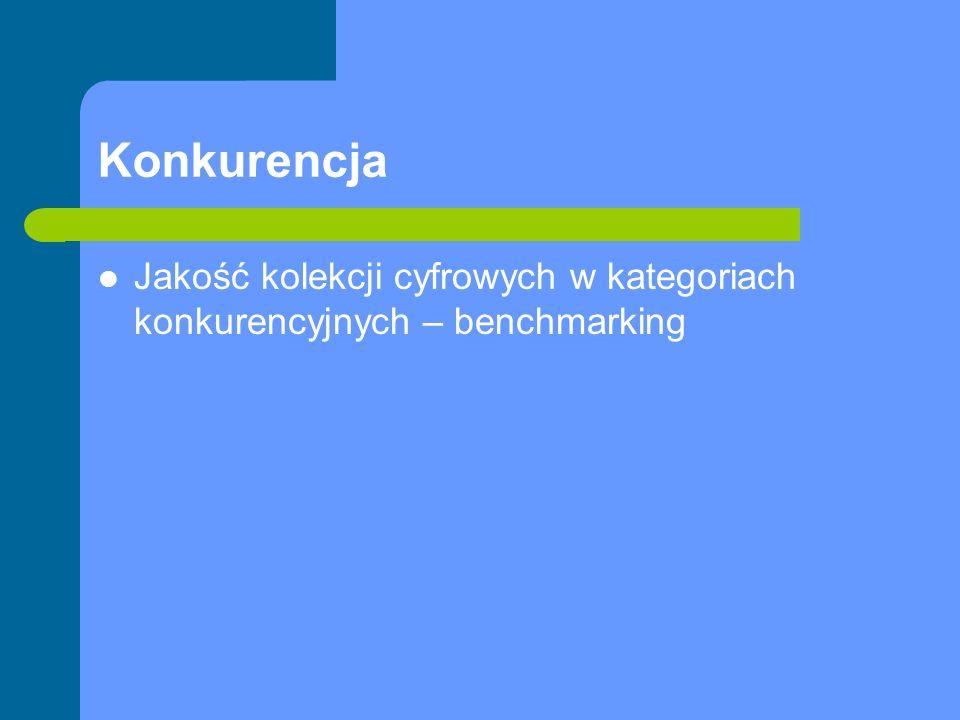 Konkurencja Jakość kolekcji cyfrowych w kategoriach konkurencyjnych – benchmarking