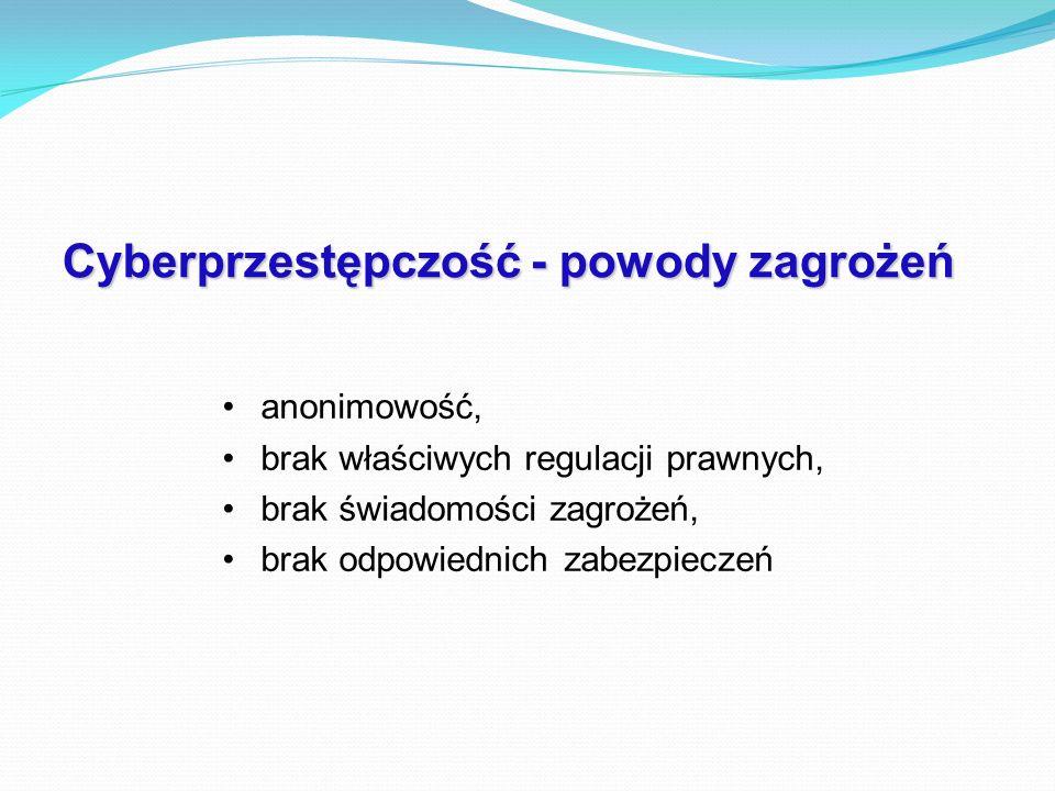 ZAGROŻENIA CYBERPRZEMOCSTALKING GROŹBY KARALNE (SMS, E-MAIL) PHISHING OSZUSTWA (ALLEGRO, EBAY) PORNOGRAFIA W INTERNECIE NARUSZENIE PRAWA AUTORSKIEGO