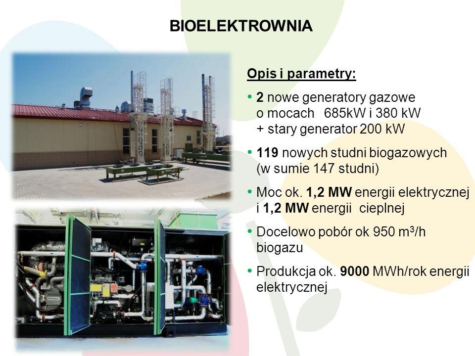 BIOELEKTROWNIA 10 Opis i parametry: 2 nowe generatory gazowe o mocach 685kW i 380 kW + stary generator 200 kW 119 nowych studni biogazowych (w sumie 147 studni) Moc ok.