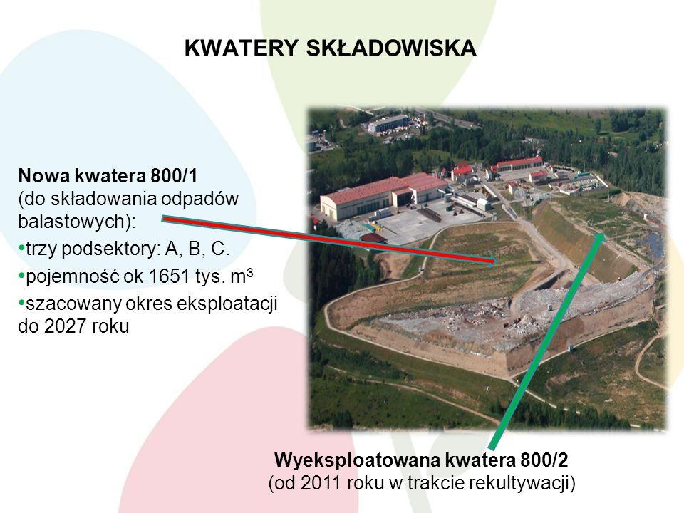KWATERY SKŁADOWISKA Nowa kwatera 800/1 (do składowania odpadów balastowych): trzy podsektory: A, B, C. pojemność ok 1651 tys. m 3 szacowany okres eksp