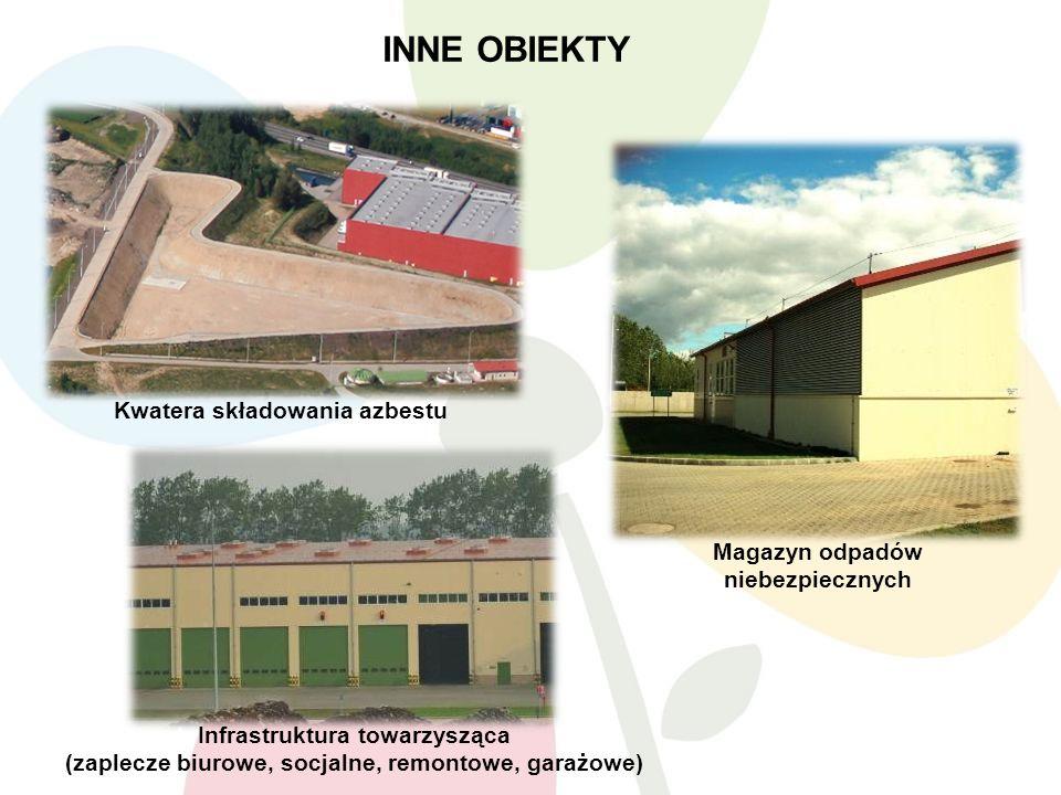 INNE OBIEKTY Magazyn odpadów niebezpiecznych Infrastruktura towarzysząca (zaplecze biurowe, socjalne, remontowe, garażowe) Kwatera składowania azbestu