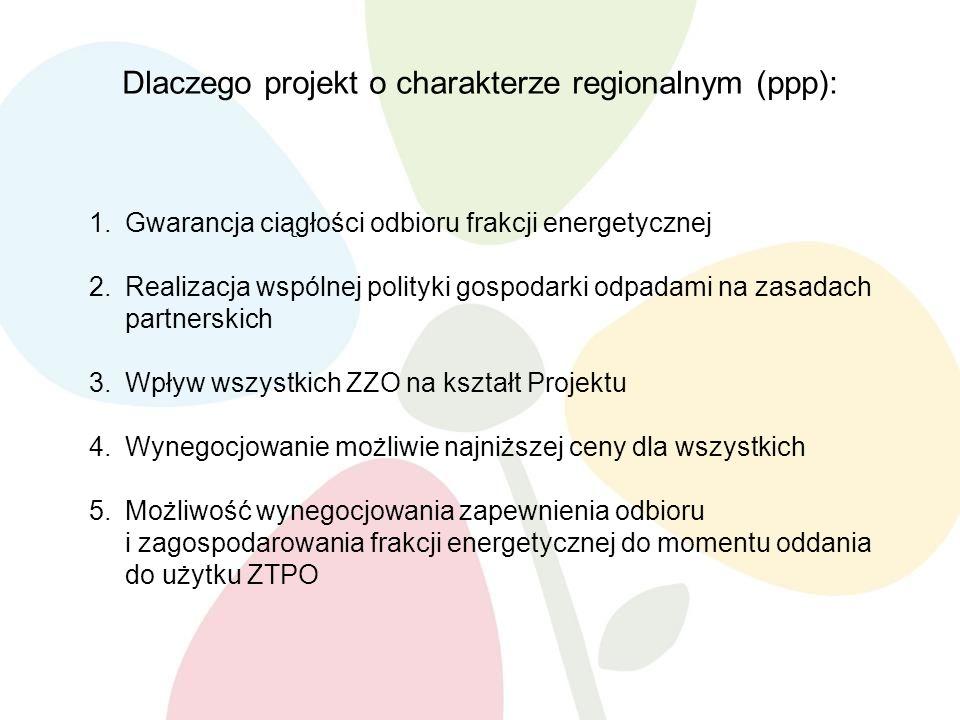 1.Gwarancja ciągłości odbioru frakcji energetycznej 2.Realizacja wspólnej polityki gospodarki odpadami na zasadach partnerskich 3.Wpływ wszystkich ZZO na kształt Projektu 4.Wynegocjowanie możliwie najniższej ceny dla wszystkich 5.Możliwość wynegocjowania zapewnienia odbioru i zagospodarowania frakcji energetycznej do momentu oddania do użytku ZTPO Dlaczego projekt o charakterze regionalnym (ppp):