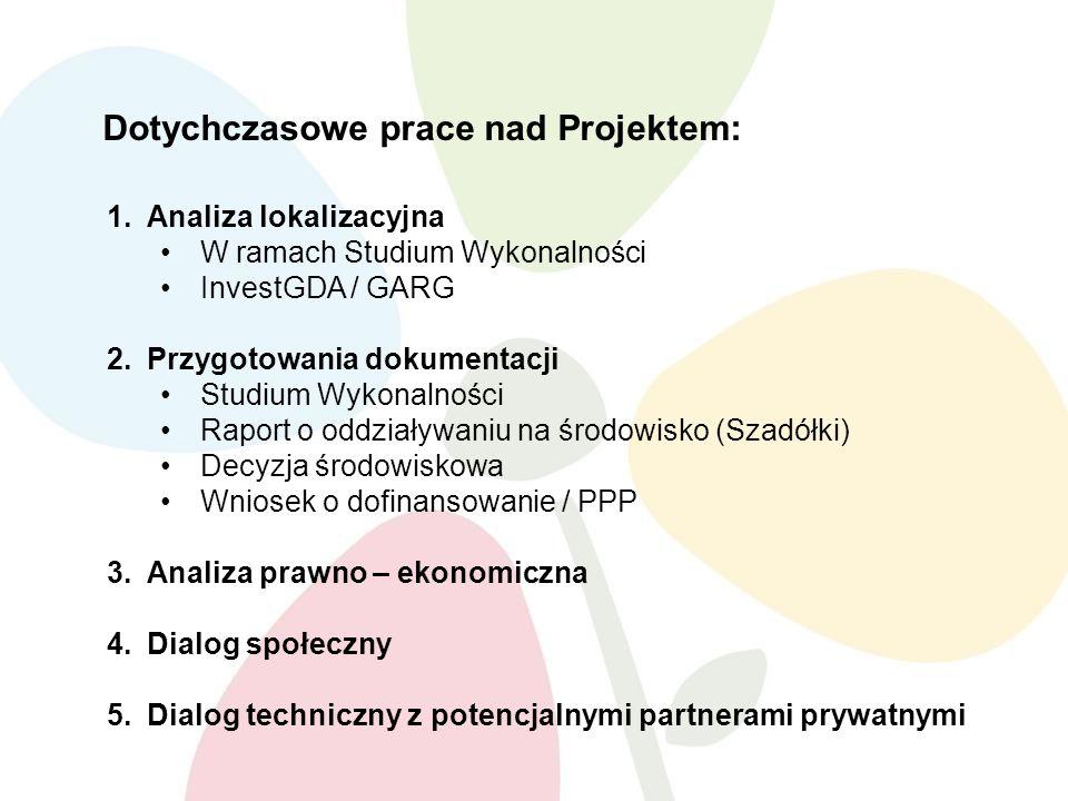 Dotychczasowe prace nad Projektem: 1.Analiza lokalizacyjna W ramach Studium Wykonalności InvestGDA / GARG 2.Przygotowania dokumentacji Studium Wykonalności Raport o oddziaływaniu na środowisko (Szadółki) Decyzja środowiskowa Wniosek o dofinansowanie / PPP 3.Analiza prawno – ekonomiczna 4.Dialog społeczny 5.Dialog techniczny z potencjalnymi partnerami prywatnymi