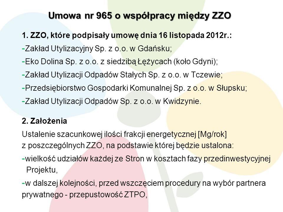 Umowa nr 965 o współpracy między ZZO 1.