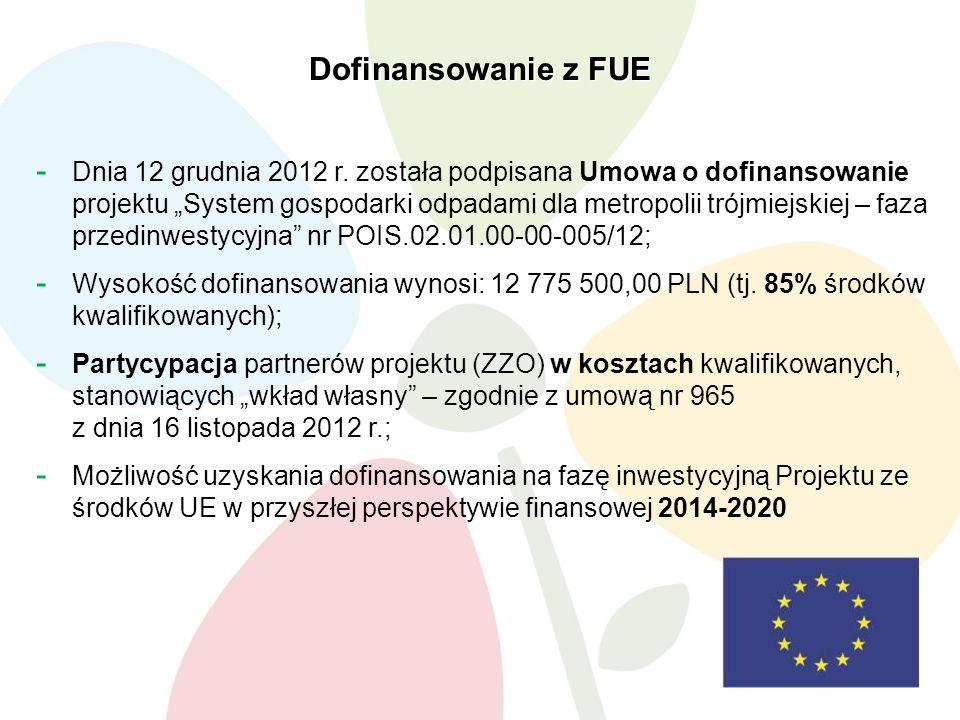 Dofinansowanie z FUE - Dnia 12 grudnia 2012 r.