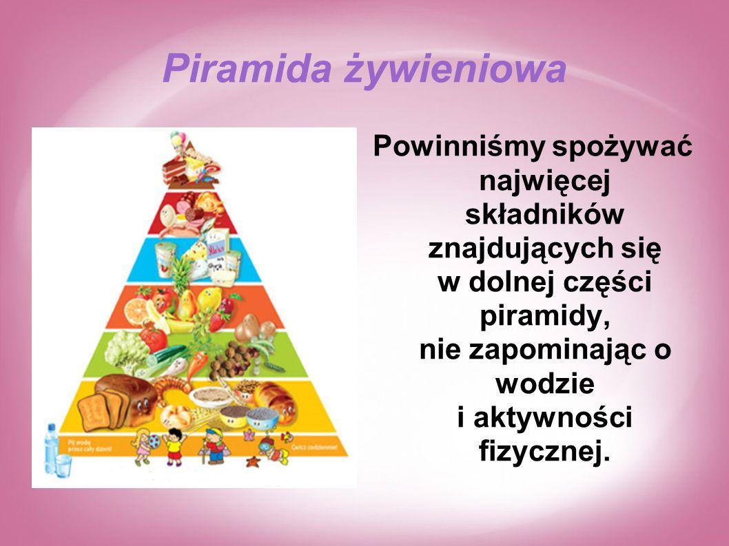 Piramida żywieniowa Powinniśmy spożywać najwięcej składników znajdujących się w dolnej części piramidy, nie zapominając o wodzie i aktywności fizycznej.