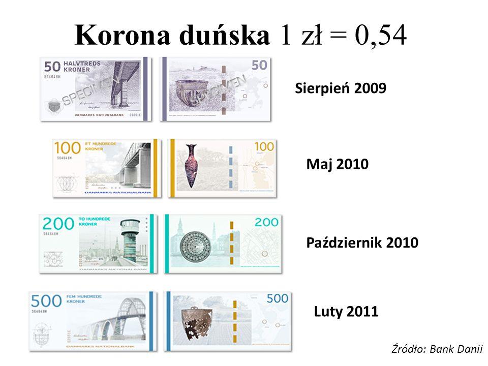 Korona duńska 1 zł = 0,54 Sierpień 2009 Maj 2010 Październik 2010 Luty 2011 Źródło: Bank Danii