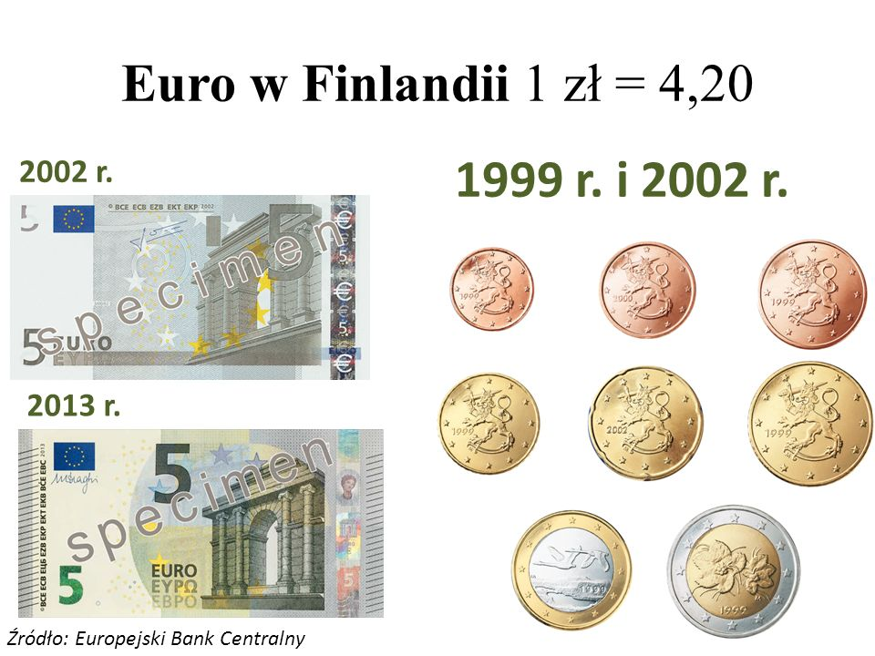 Euro w Finlandii 1 zł = 4,20 1999 r. i 2002 r. 2013 r. 2002 r. Źródło: Europejski Bank Centralny