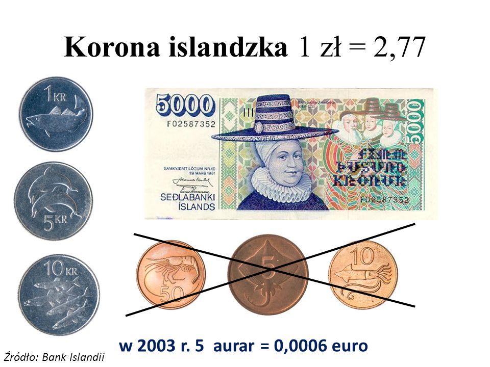 Korona islandzka 1 zł = 2,77 w 2003 r. 5 aurar = 0,0006 euro Źródło: Bank Islandii