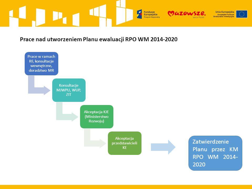 Prace nad utworzeniem Planu ewaluacji RPO WM 2014-2020 Prace w ramach RF, konsultacje wewnętrzne, doradztwo MR Konsultacje MJWPU, WUP, ZIT Akceptacja KJE (Ministerstwo Rozwoju) Akceptacja przedstawicieli KE Zatwierdzenie Planu przez KM RPO WM 2014- 2020