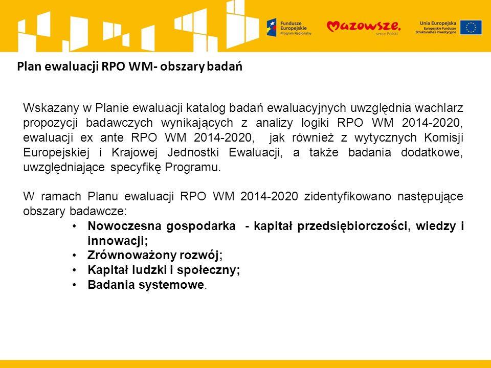 Plan ewaluacji RPO WM- obszary badań Wskazany w Planie ewaluacji katalog badań ewaluacyjnych uwzględnia wachlarz propozycji badawczych wynikających z analizy logiki RPO WM 2014-2020, ewaluacji ex ante RPO WM 2014-2020, jak również z wytycznych Komisji Europejskiej i Krajowej Jednostki Ewaluacji, a także badania dodatkowe, uwzględniające specyfikę Programu.