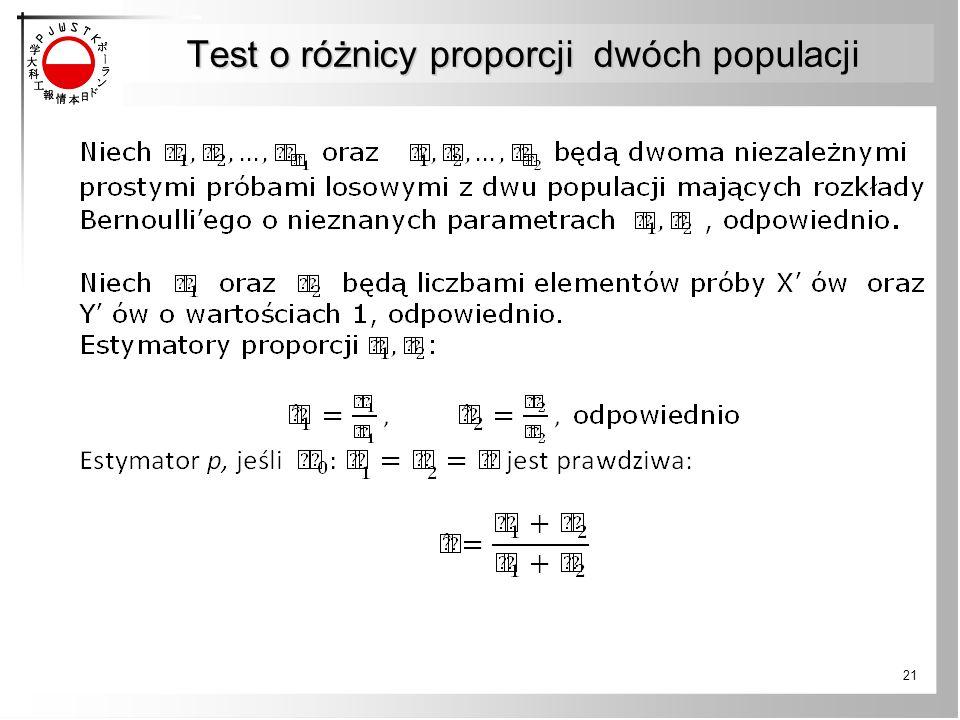 Test o różnicy proporcji dwóch populacji 21