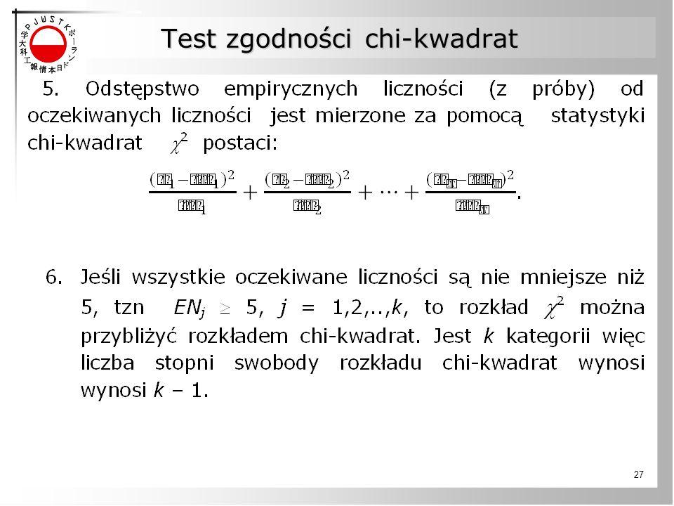 Test zgodności chi-kwadrat 27