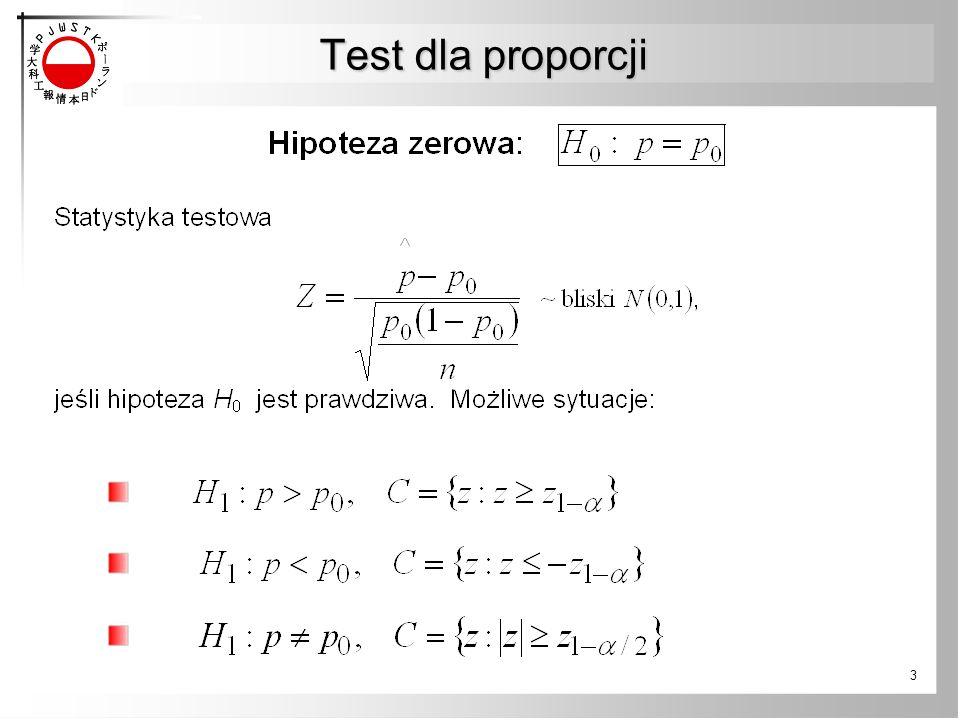 Test o różnicy wartości średnich dwóch rozkładów normalnych (nieznane równe wariancje) 14