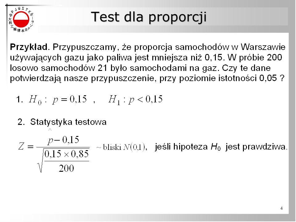 Test o różnicy wartości średnich dwóch rozkładów normalnych (nieznane równe wariancje) 15