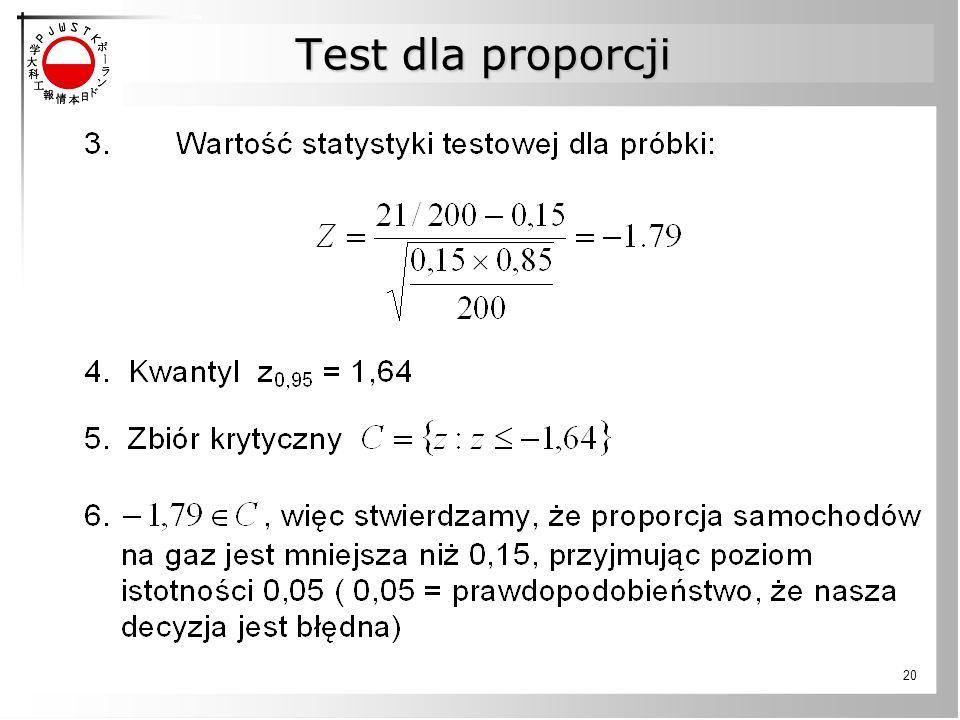 Test dla proporcji 20