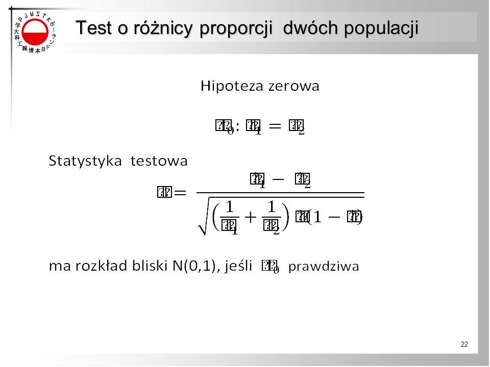 Test o różnicy proporcji dwóch populacji 22