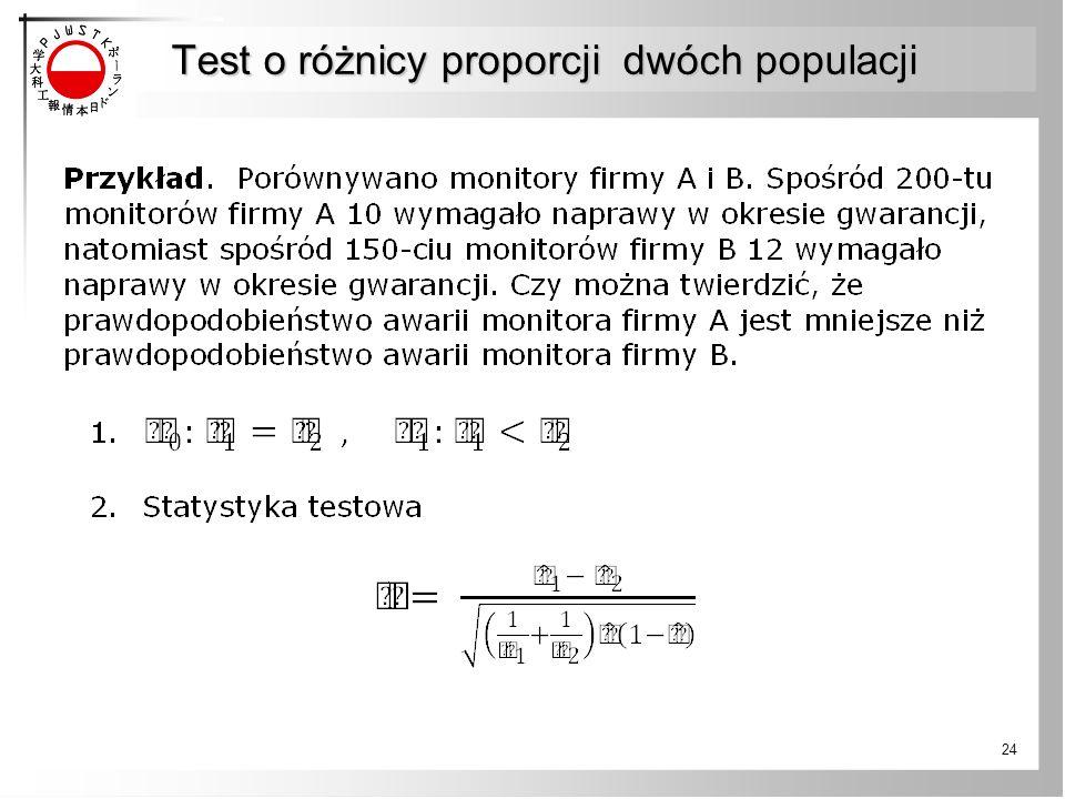 Test o różnicy proporcji dwóch populacji Test o różnicy proporcji dwóch populacji 24