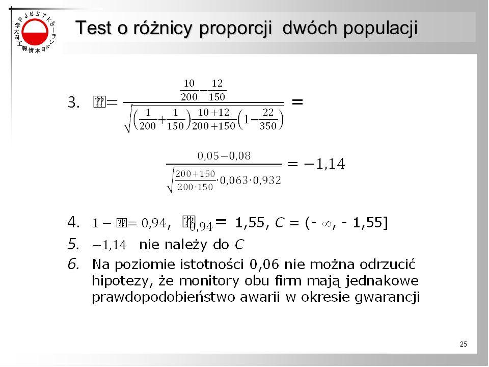 Test o różnicy proporcji dwóch populacji 25