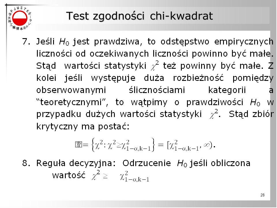 Test zgodności chi-kwadrat 28